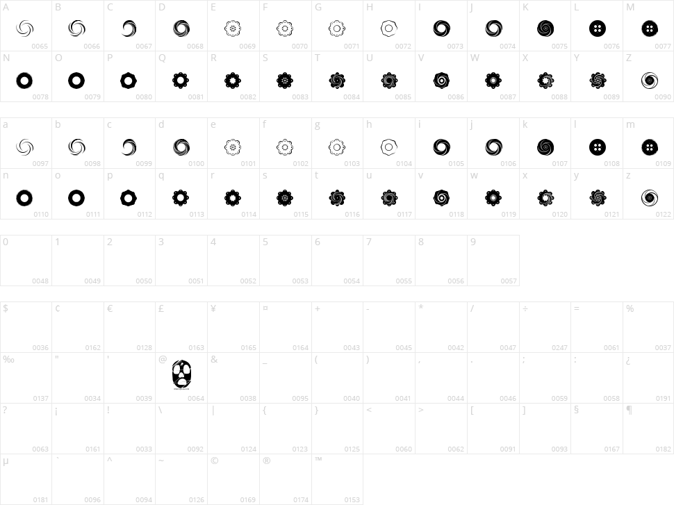 Fluid Spiral Character Map