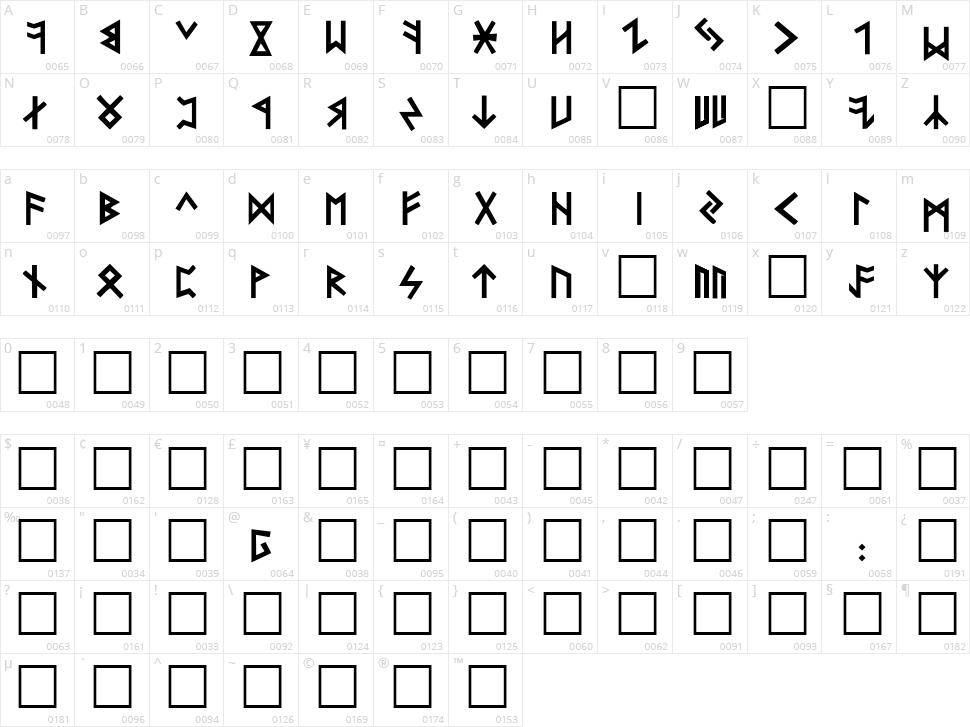 Folksag Character Map