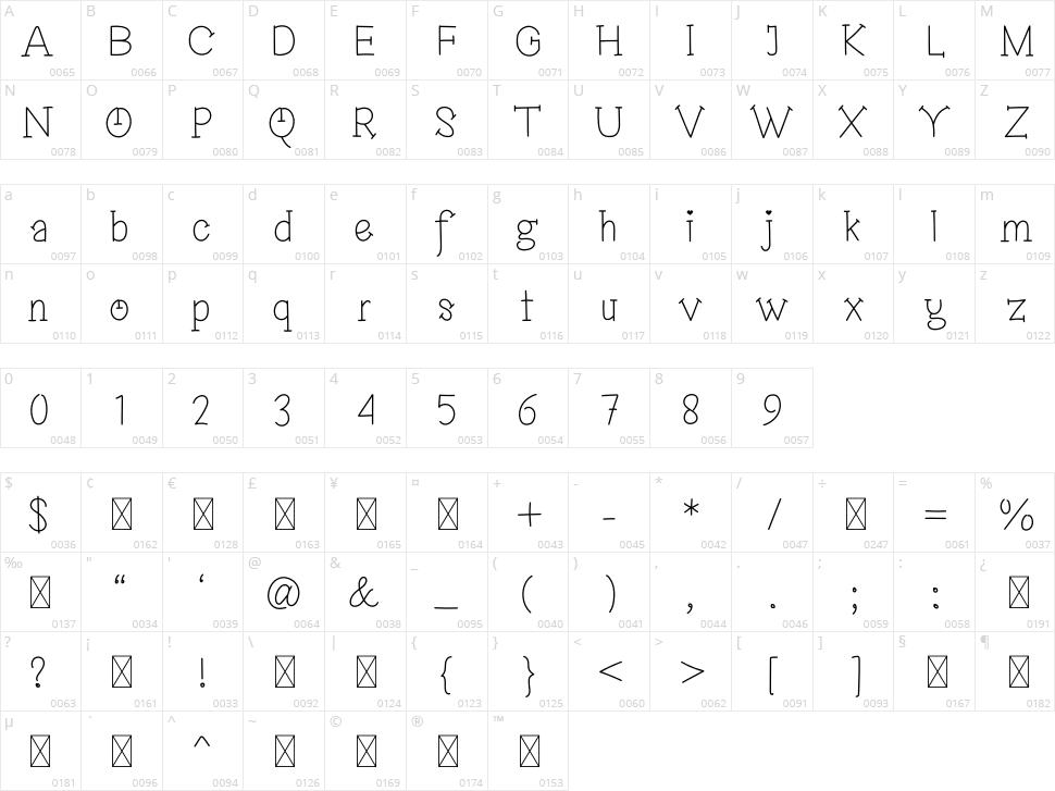 Fonmini Character Map