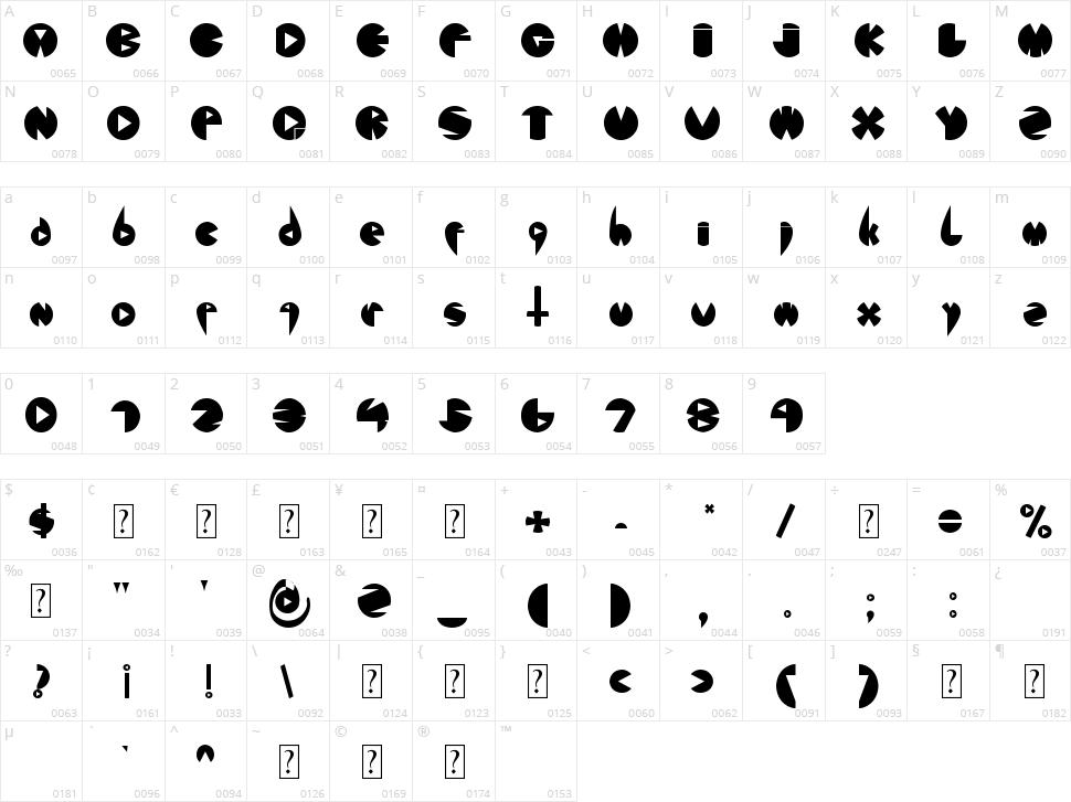 Font London Eyes Character Map