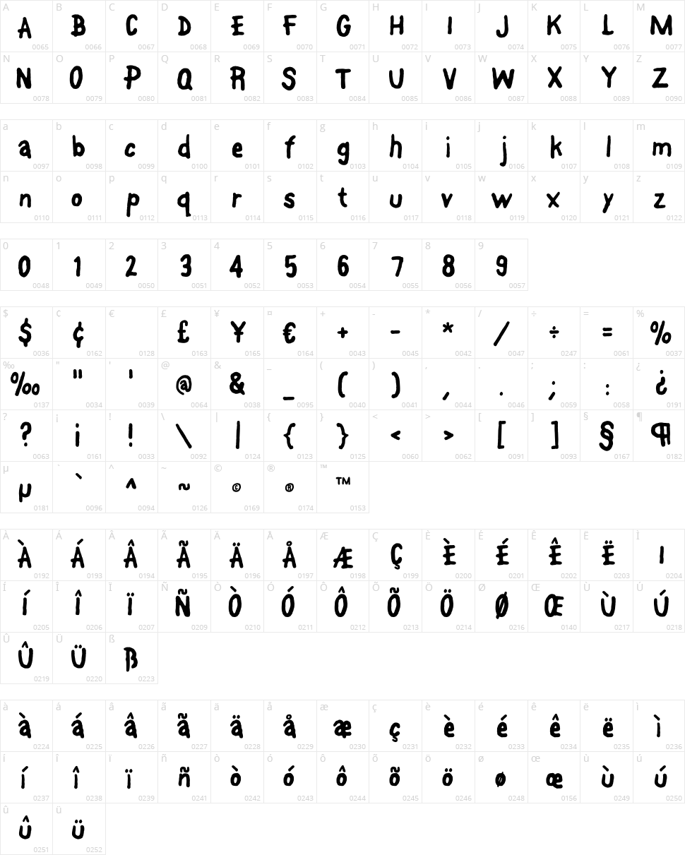 Font On A Stick Character Map