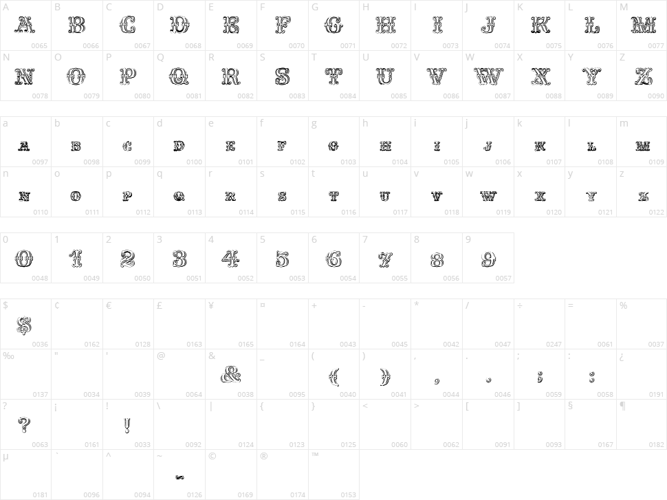 Fontaniolo Beveled Character Map