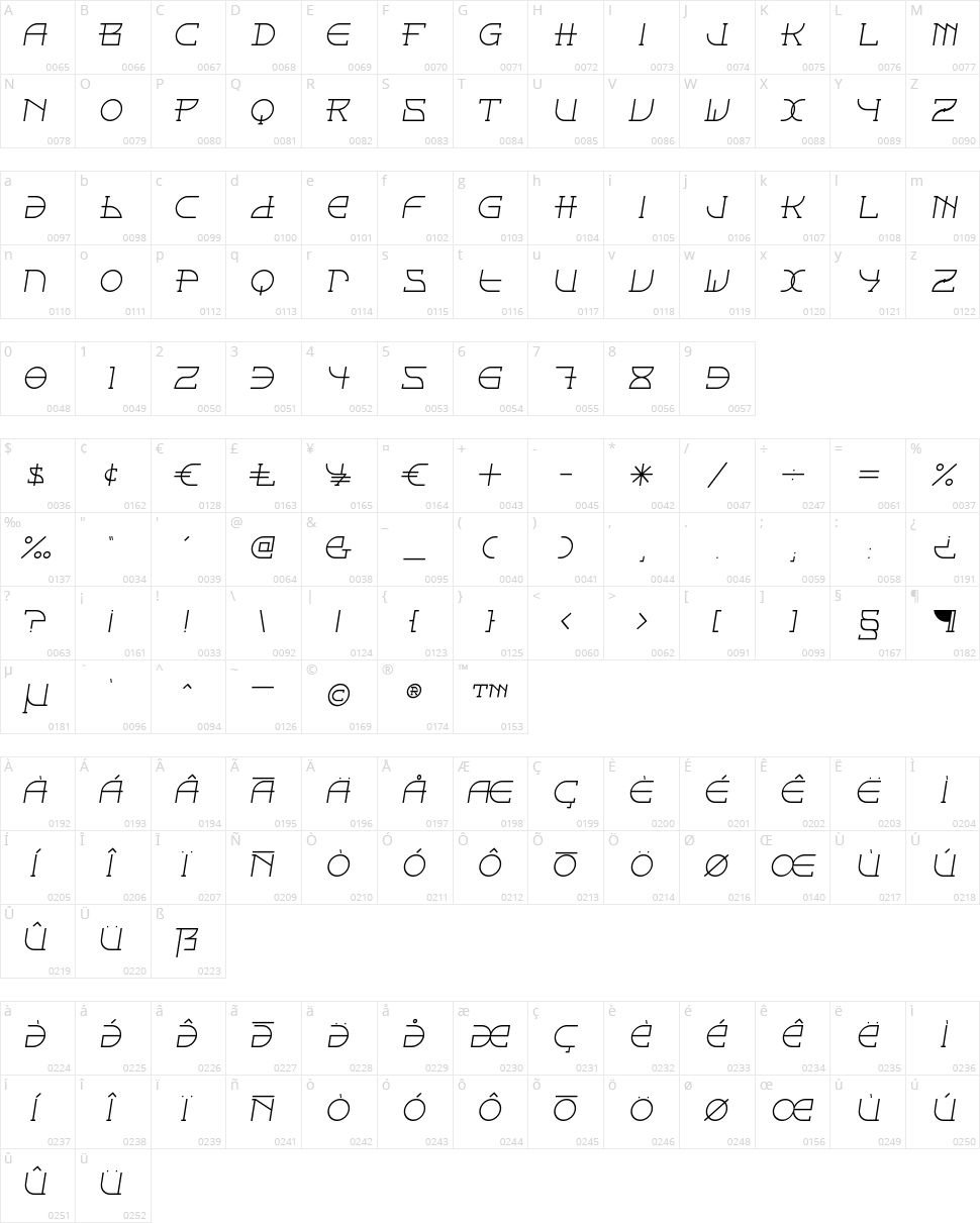 Fontcop Character Map
