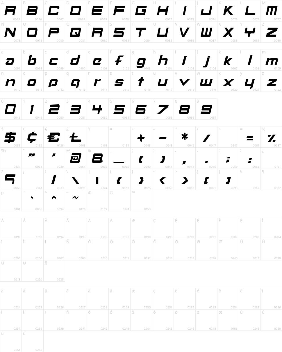 Fontdaemonium Character Map
