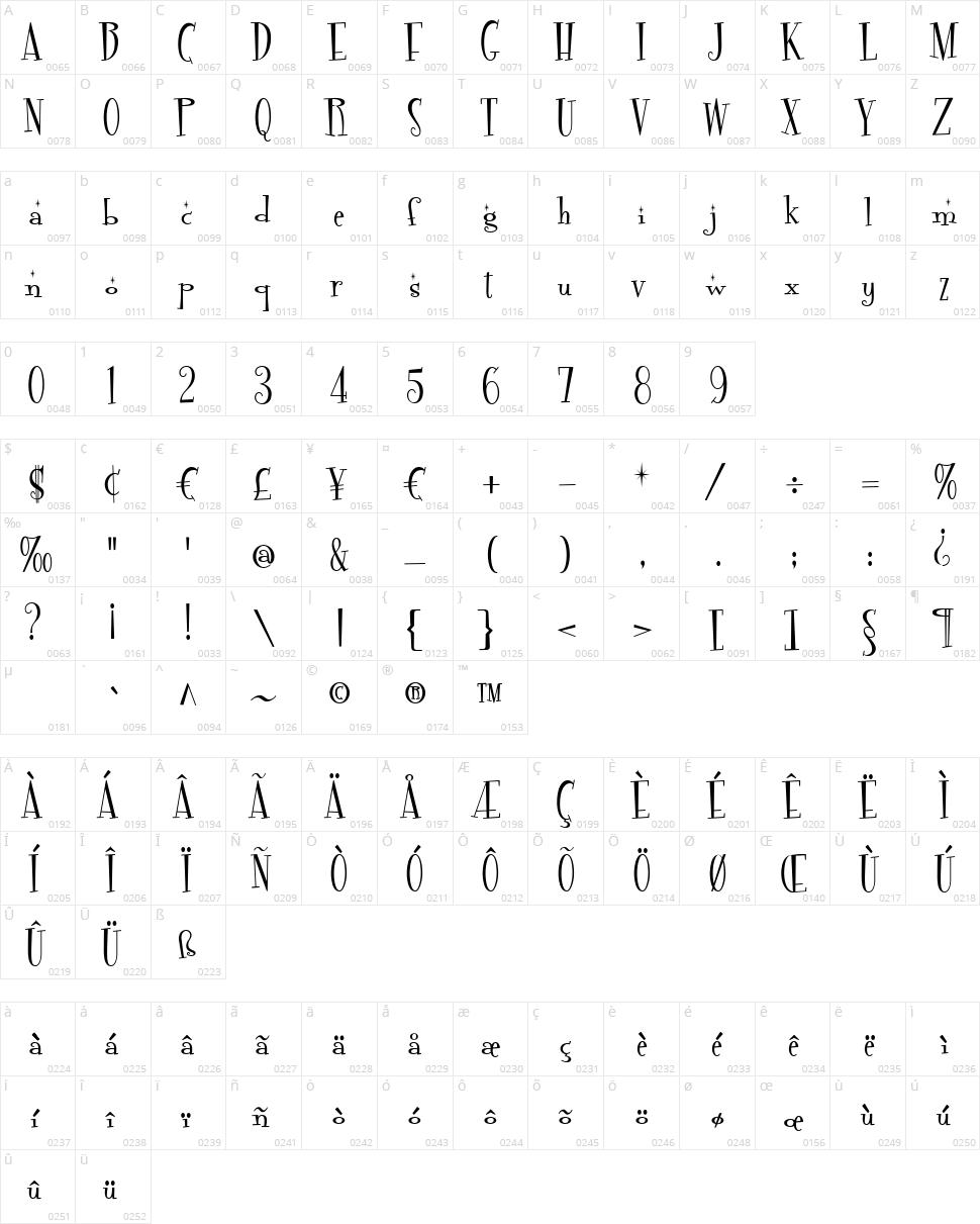 Fontdinerdotcom Sparkly Character Map
