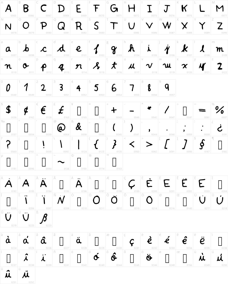 Fontie Character Map
