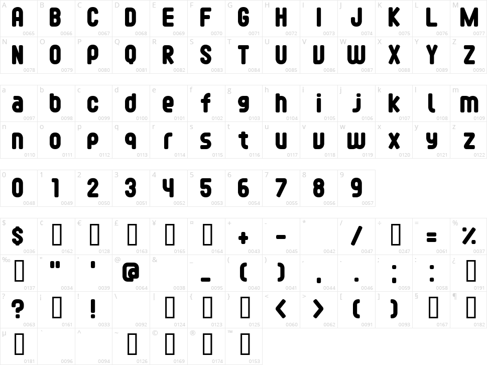 Fontopo Character Map