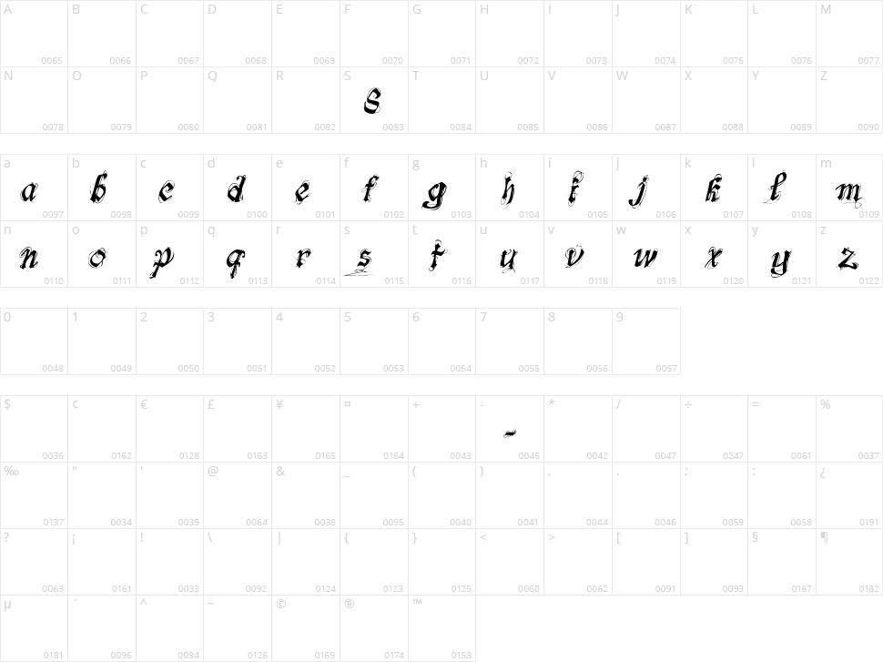 Fonts-Lab Symphony Character Map