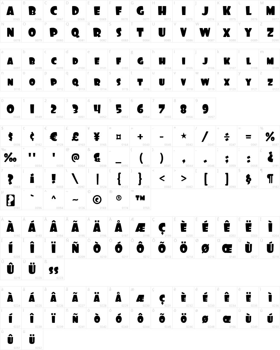 Foo Character Map