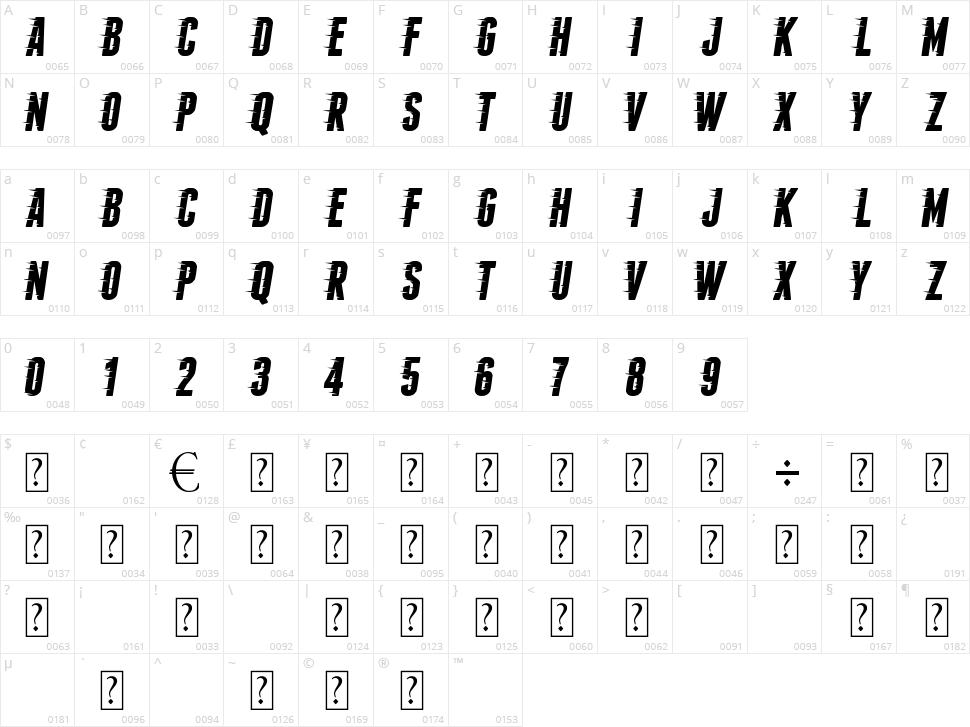 Fopi Rush Character Map