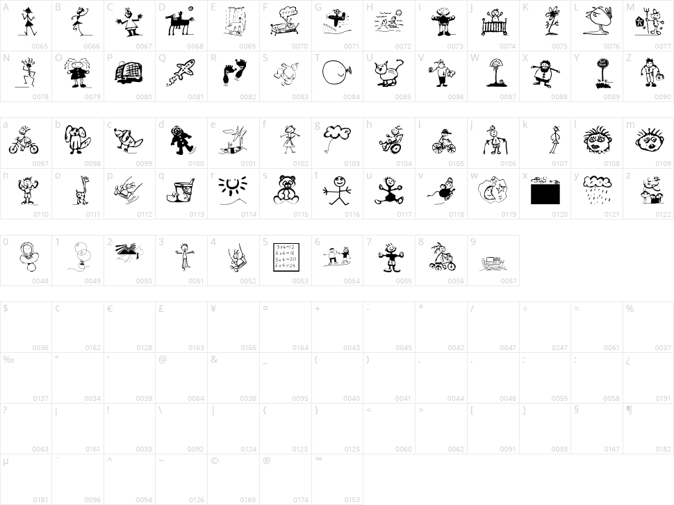 For Kids Character Map
