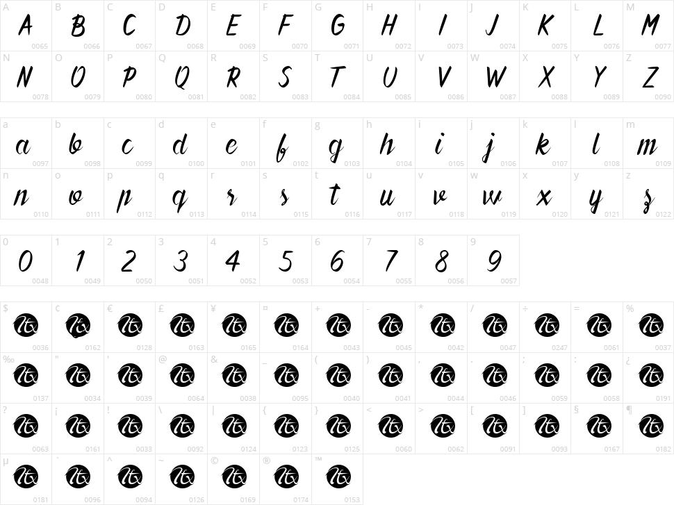 Forever Brush Script Character Map