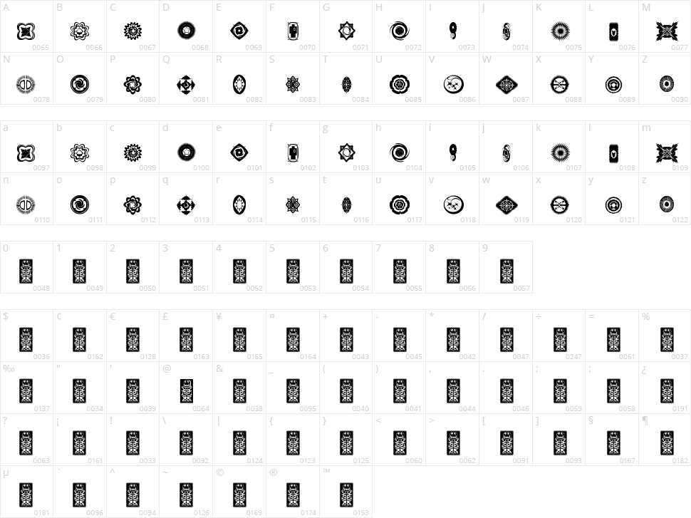 Formes Character Map