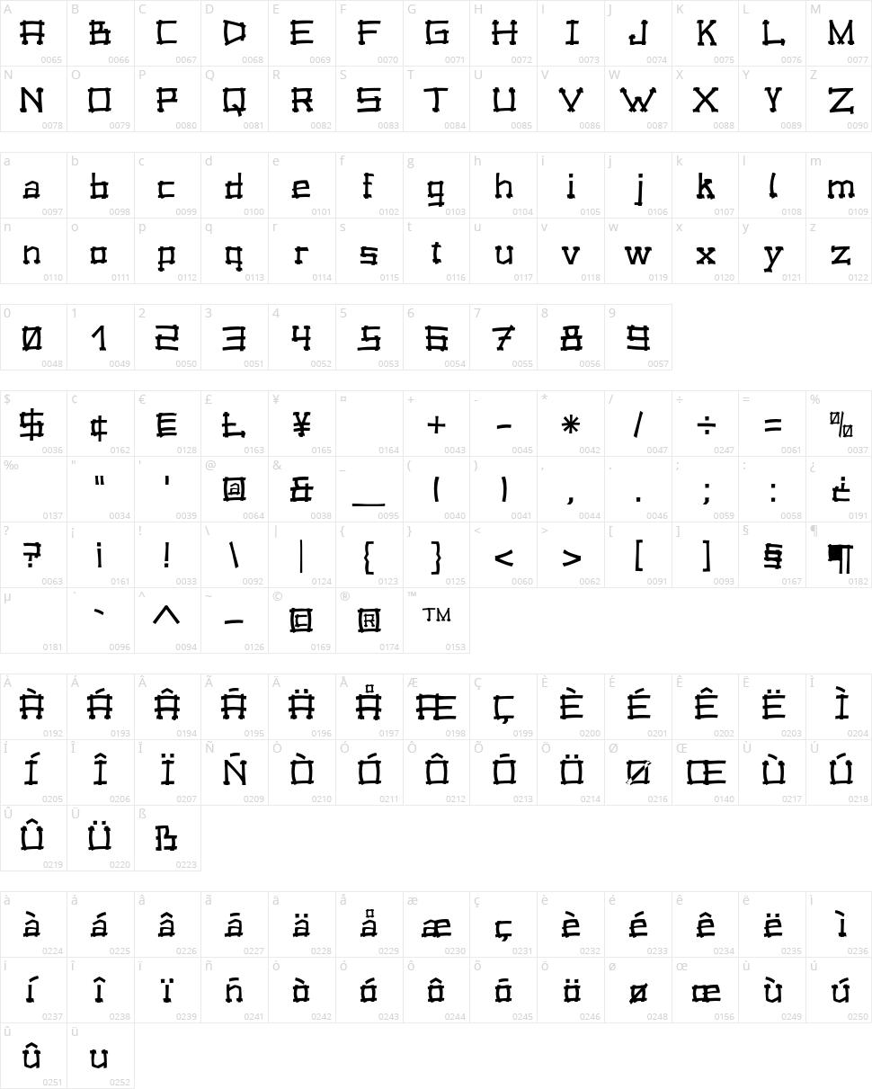 Forrobodo Character Map