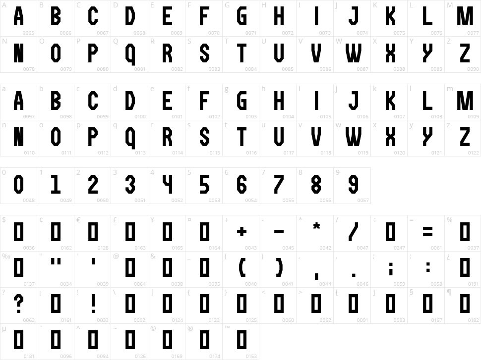 Fortzilla Character Map