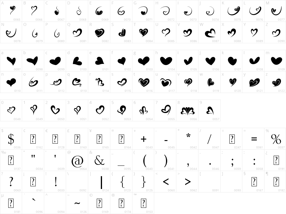 Fotograami Hearts Character Map