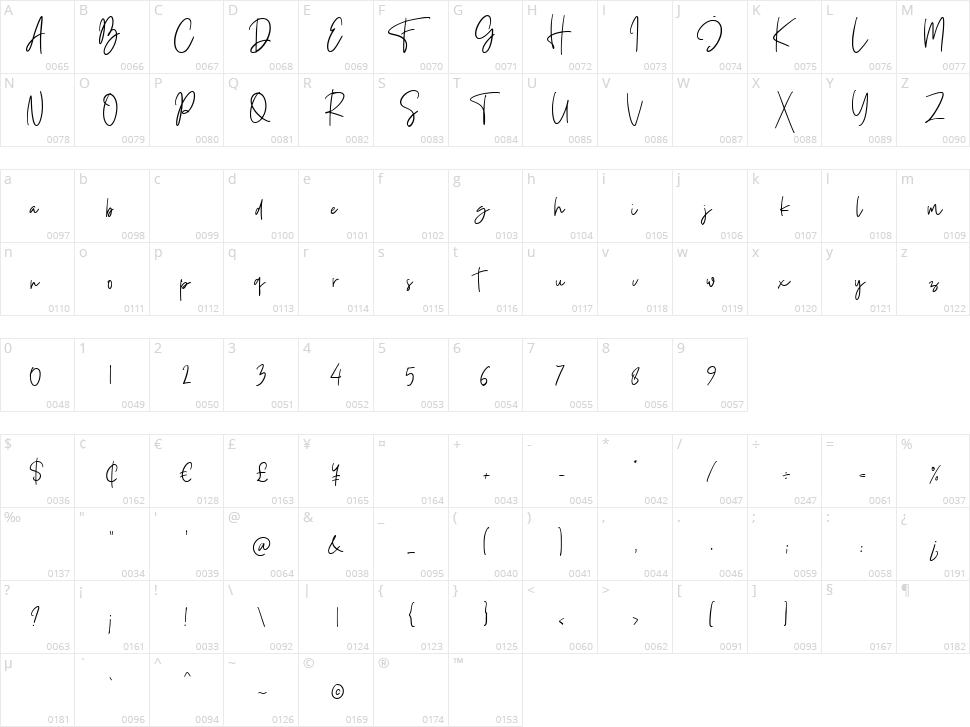 Foustayn Character Map