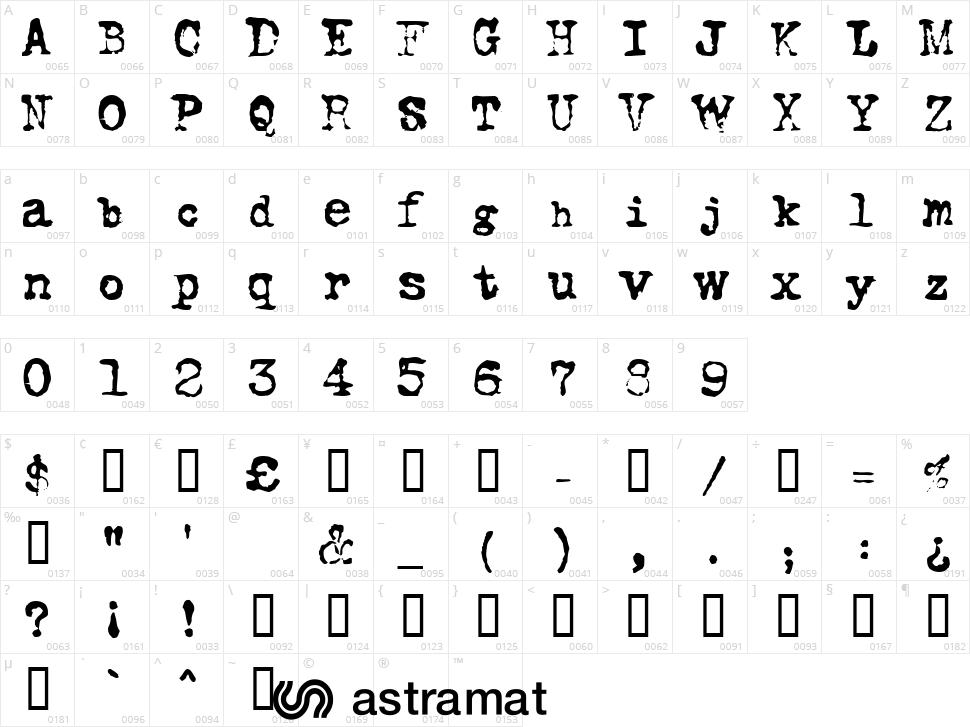 FoxScript Character Map
