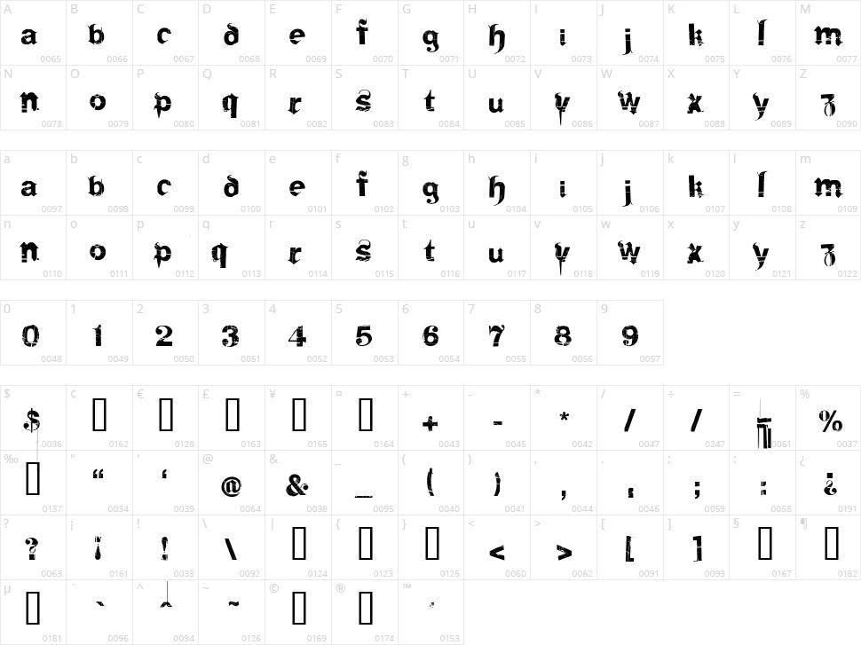 Frakturika Character Map