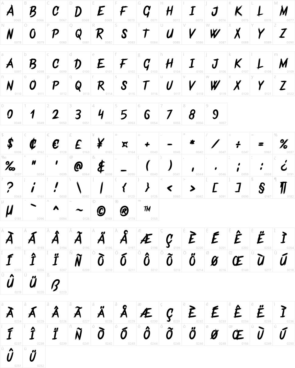 Frankentype Character Map