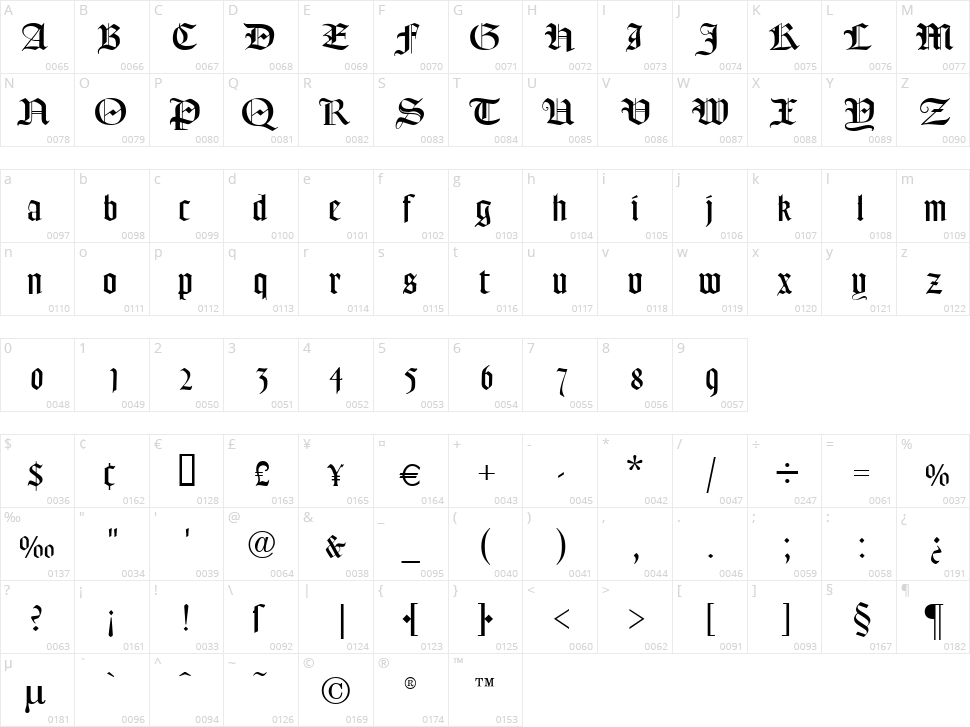 Frederick Text Character Map