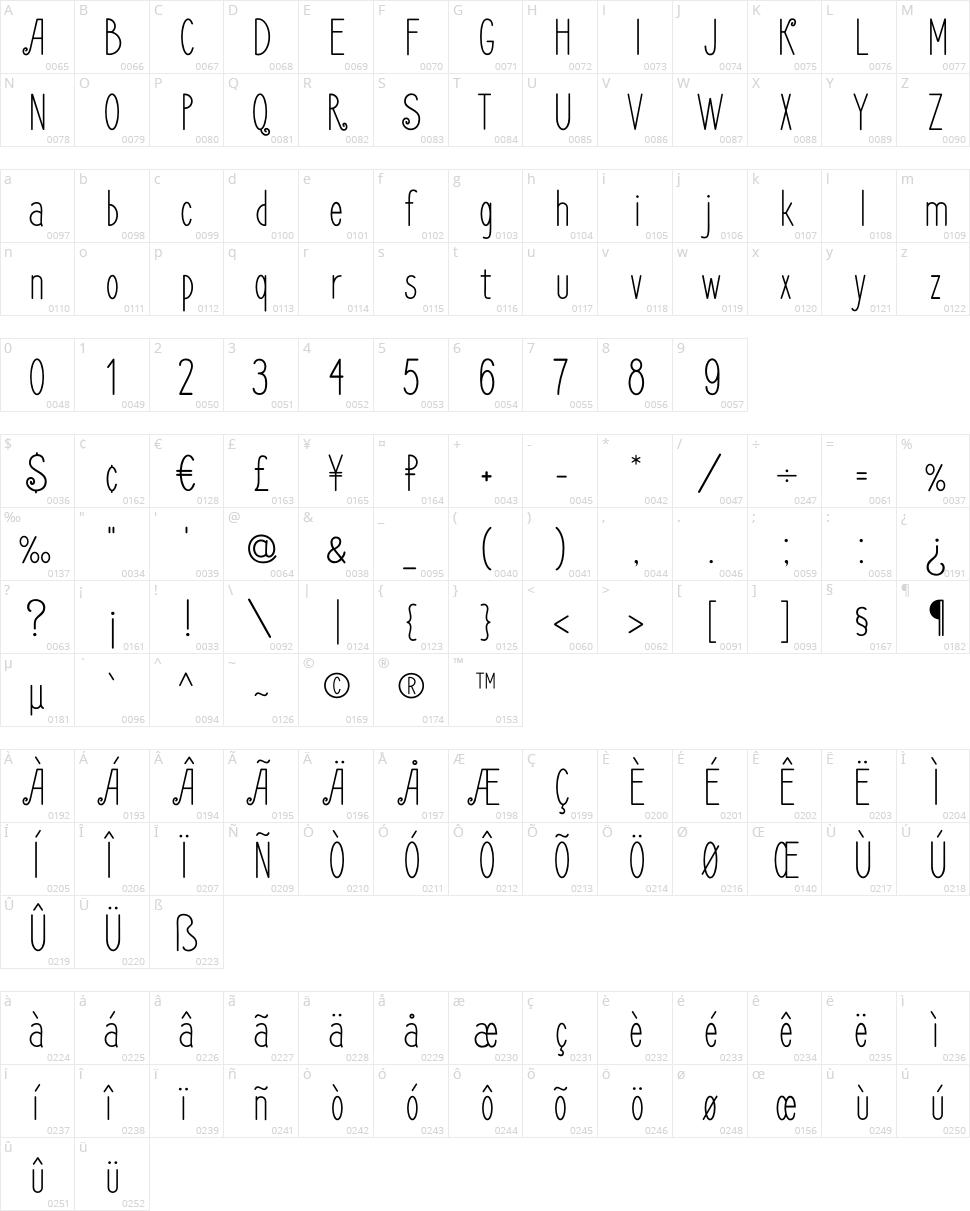 Frenchpress Character Map