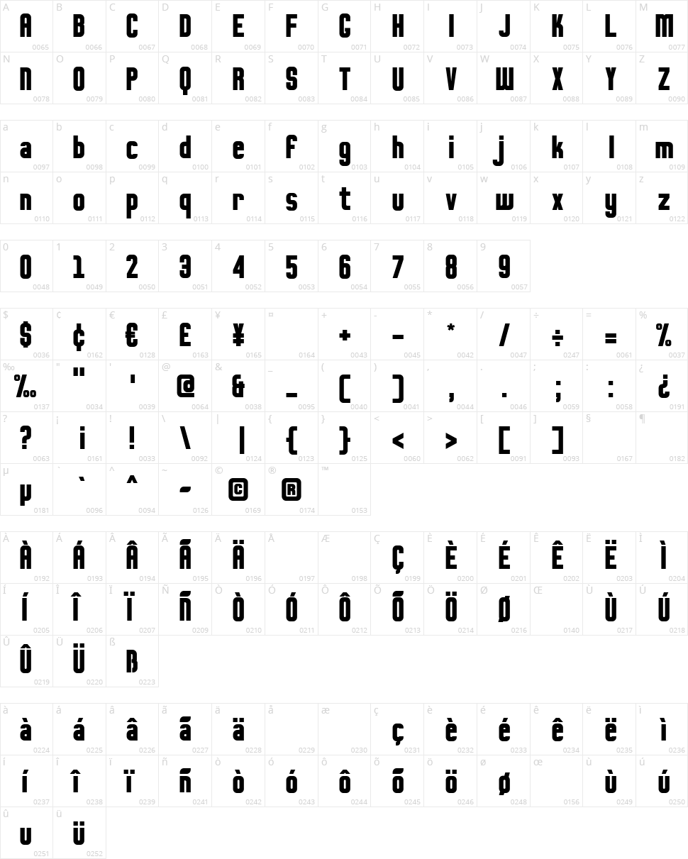 Fresko Character Map