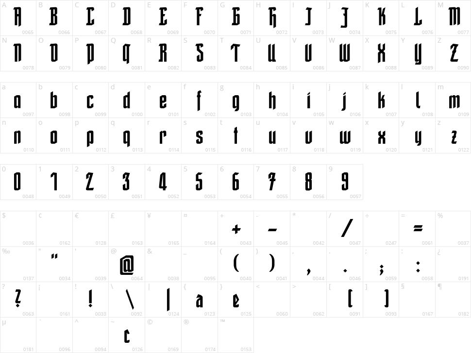 Friedrich Character Map
