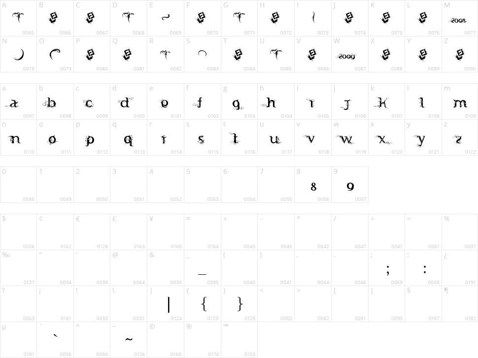 FTF Indonesiana Serif Hijauwana Character Map