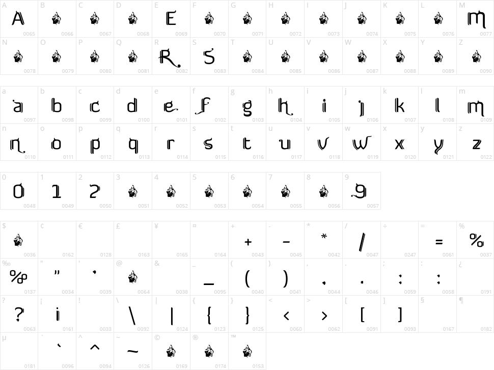 FTF Semar Character Map