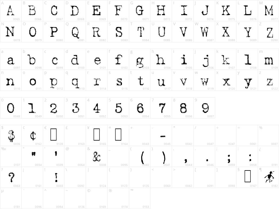Fucked Olympia J Character Map
