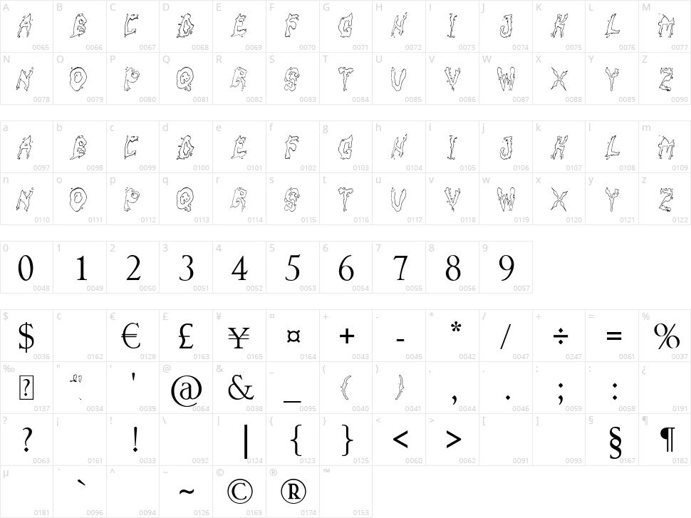 Fuck Font Character Map
