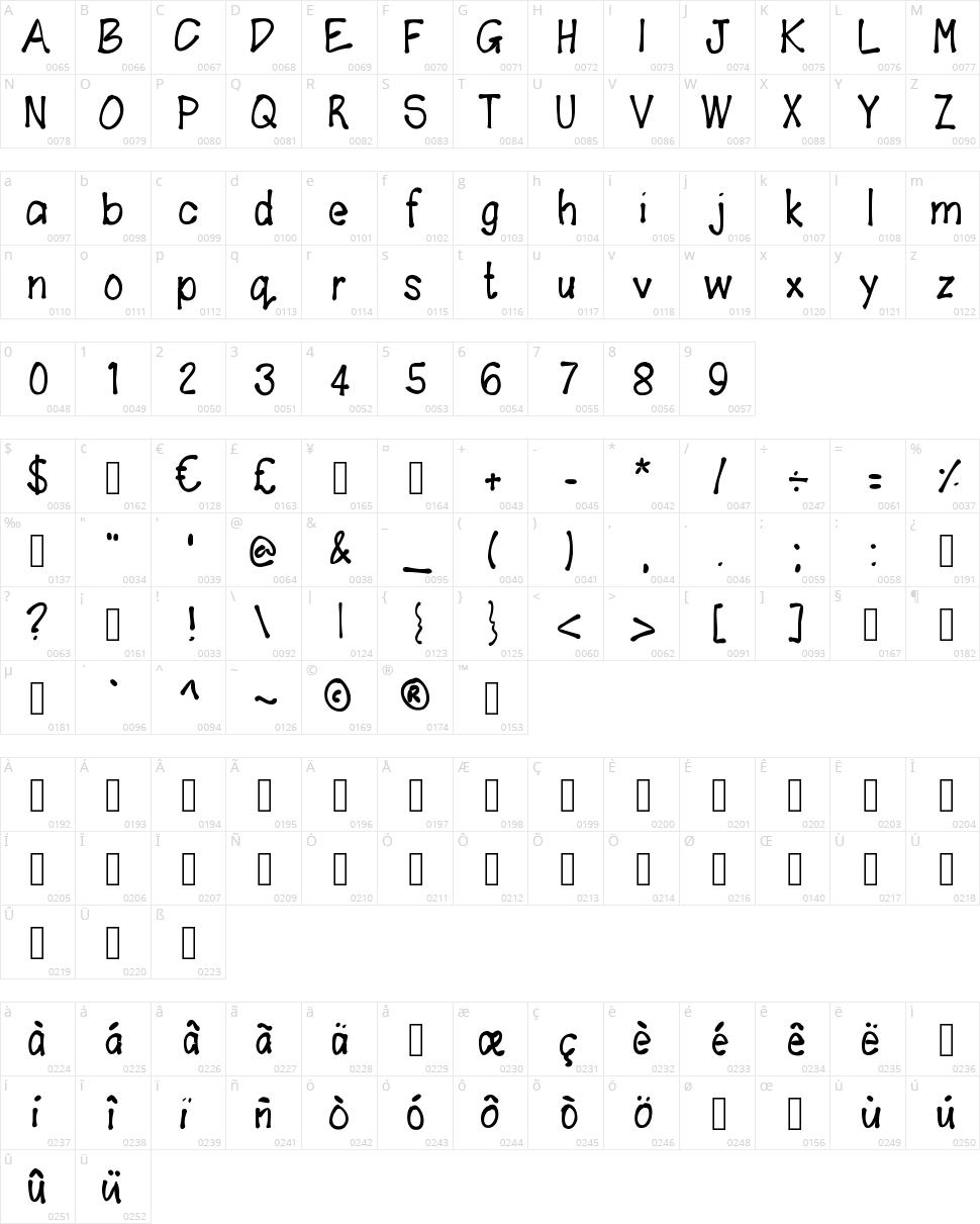 Fudgie Character Map