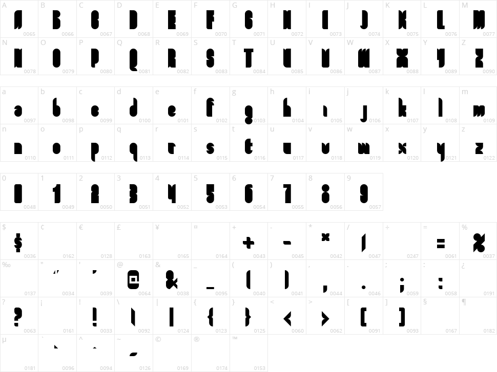 Full Font Character Map