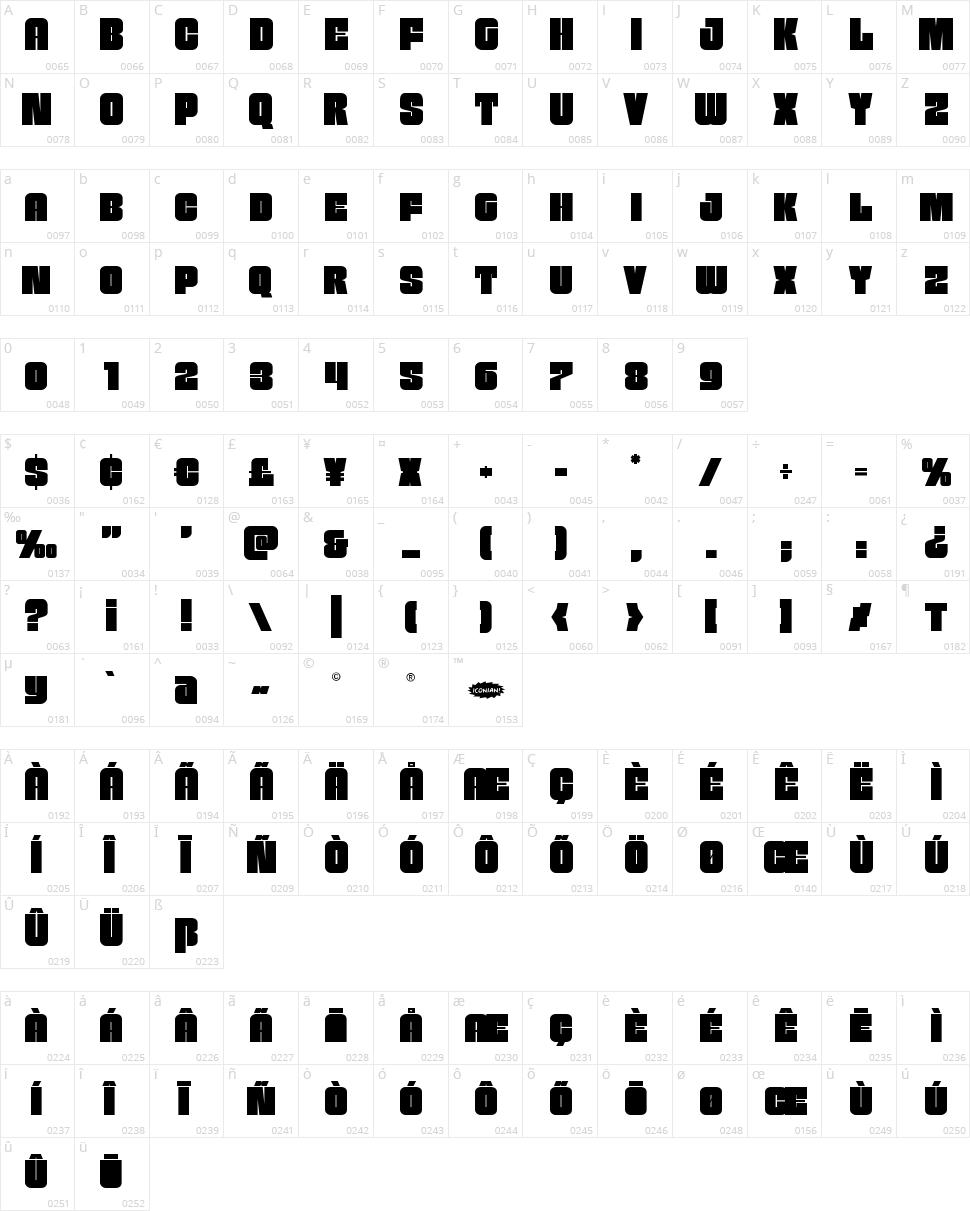 Funk Machine Character Map