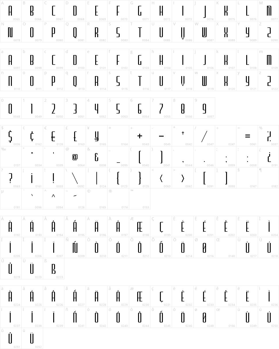 Furgatorio Sans Character Map