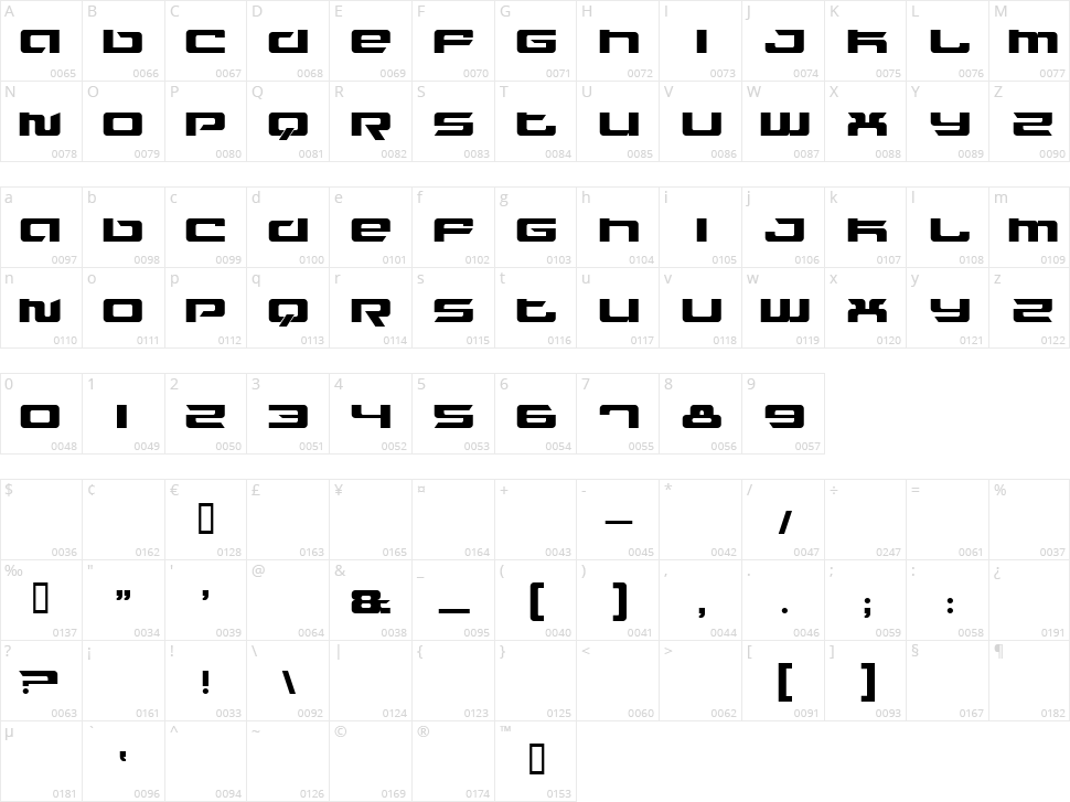 Fusion Character Map