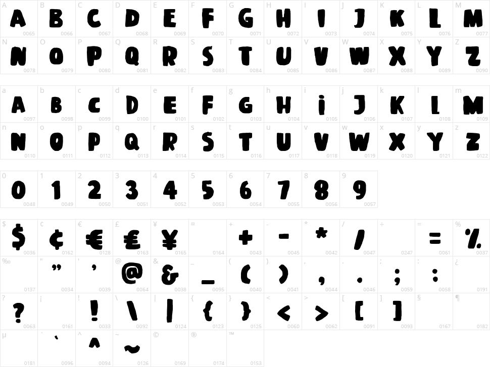 Fuzion Character Map