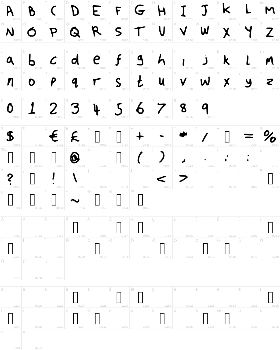 Fuzzy Font Character Map