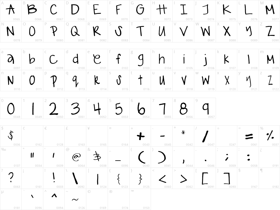Gabiies Handwritting Character Map