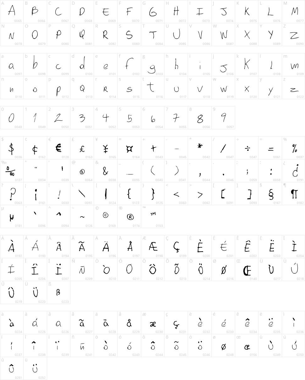 Gabo 4 Character Map