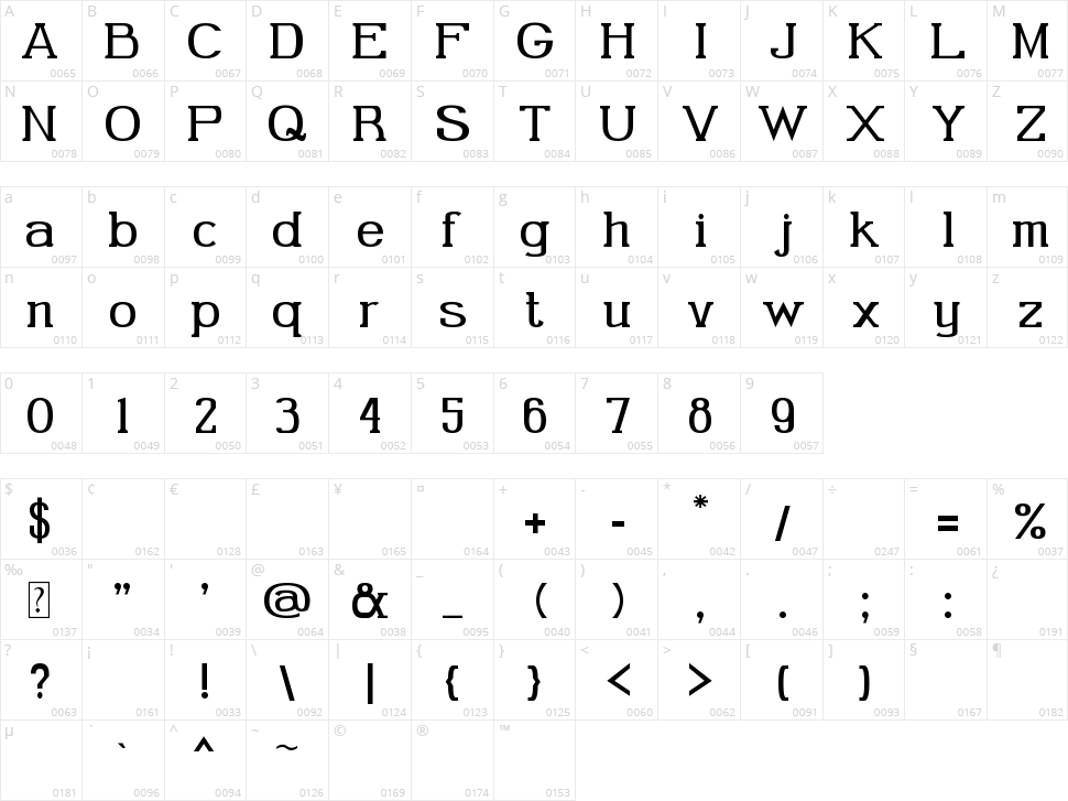 Gabriel Serif Character Map
