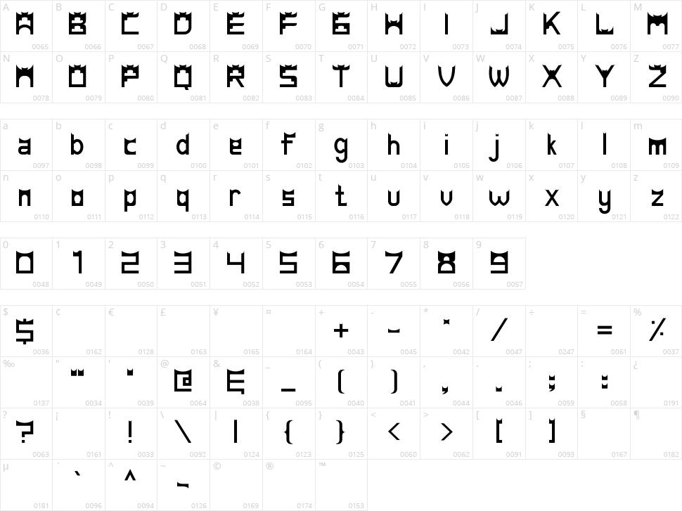Gadang Character Map