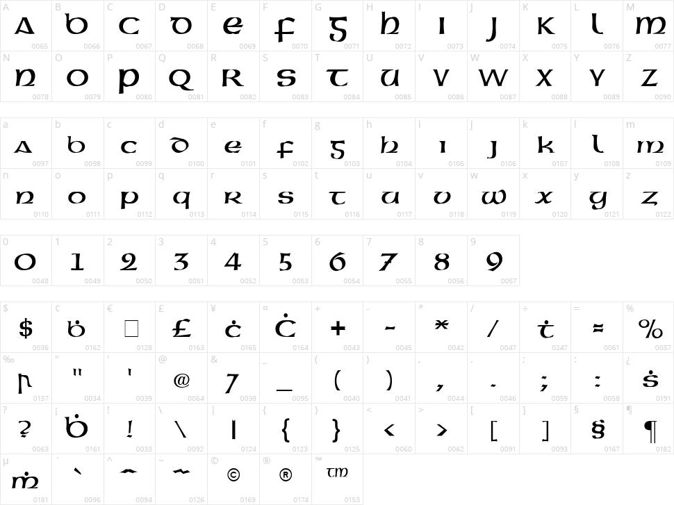 Gaeilge Character Map
