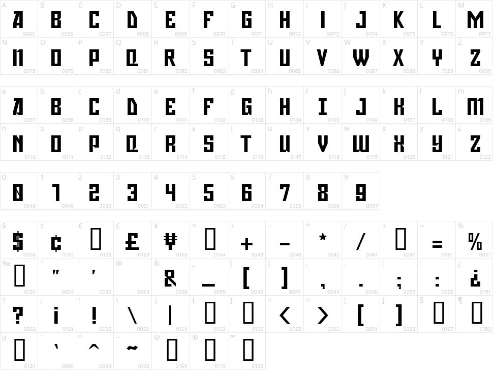 Gagarin Character Map