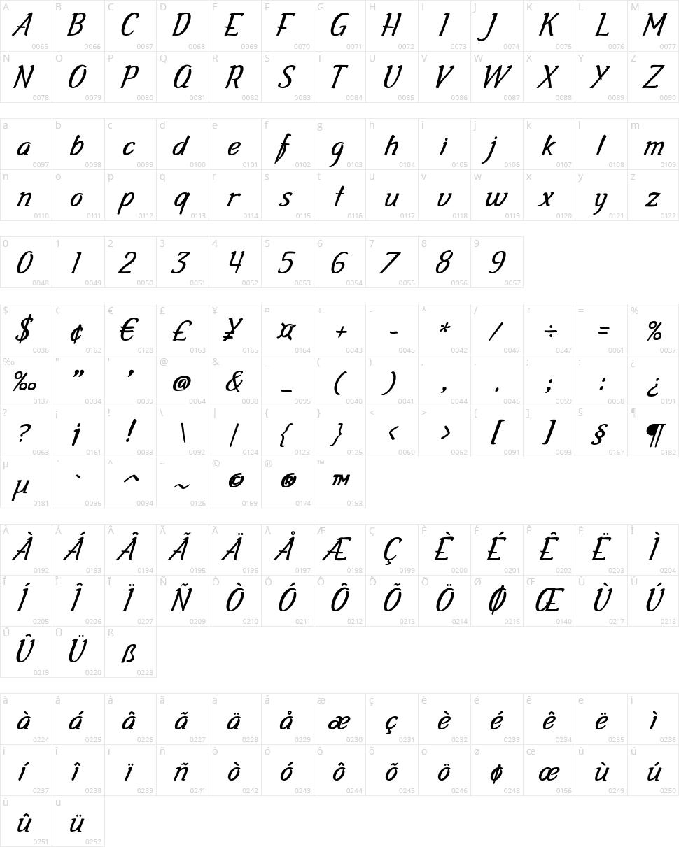 Gala Script Character Map
