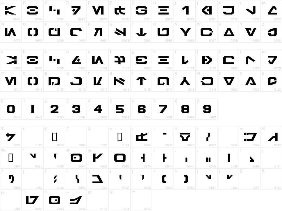 Galactic Basic Character Map