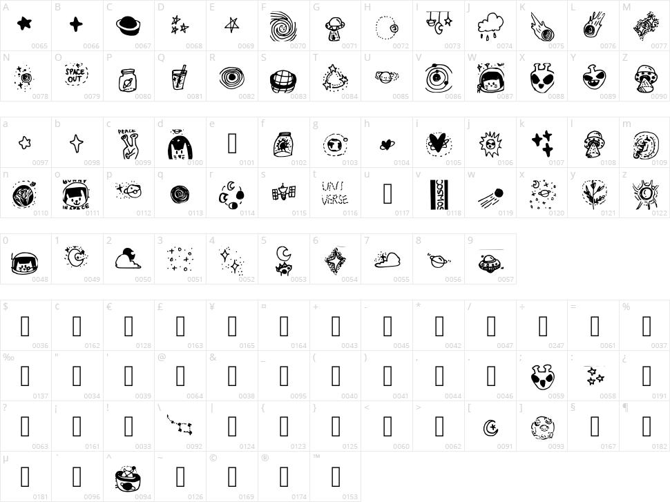 Galaxy Dingbats Character Map