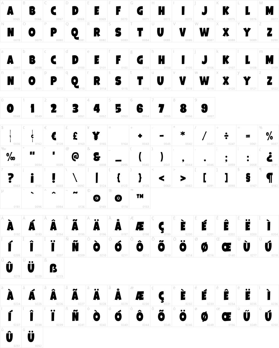 Galpón Character Map