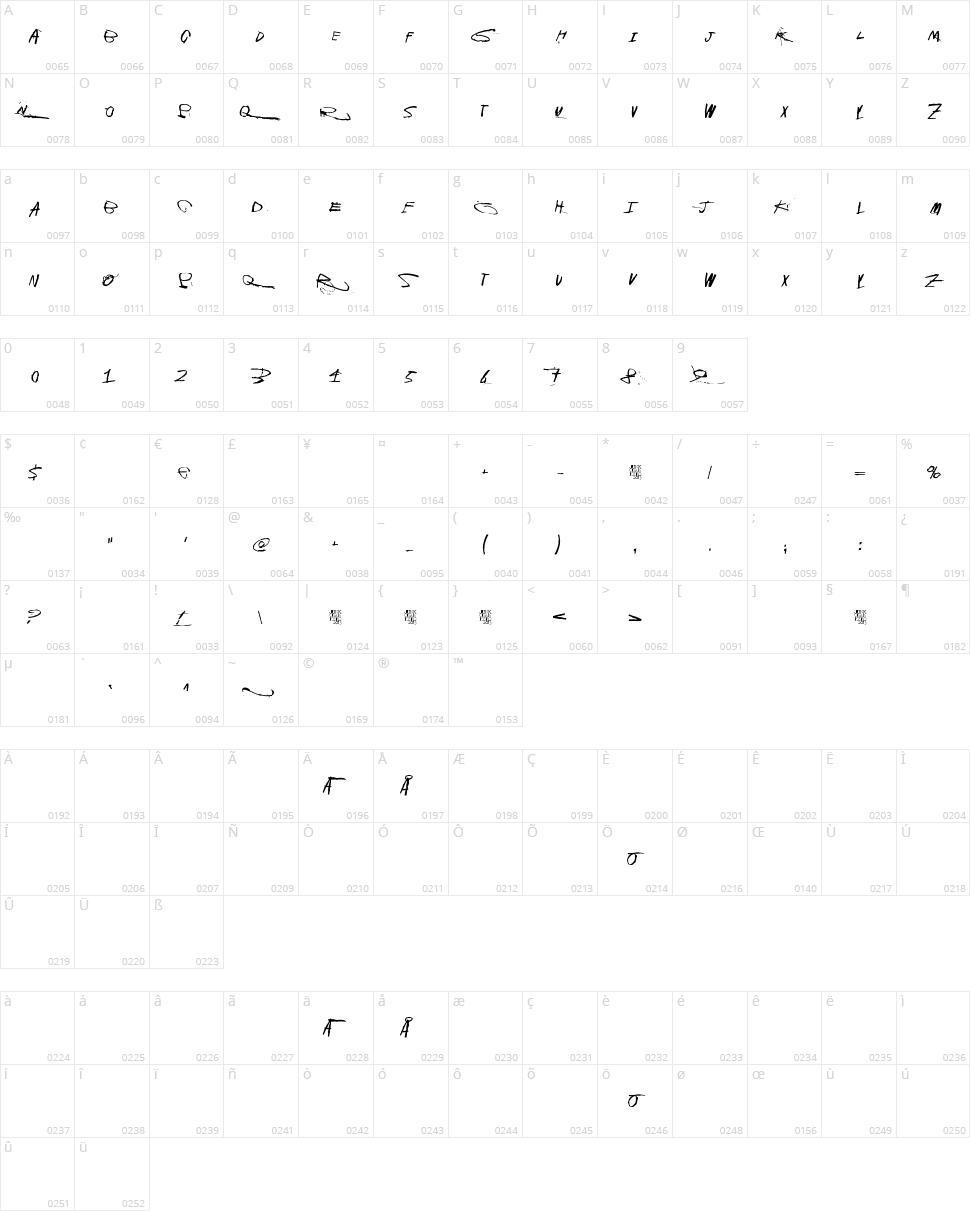 Galvanize Burn Character Map